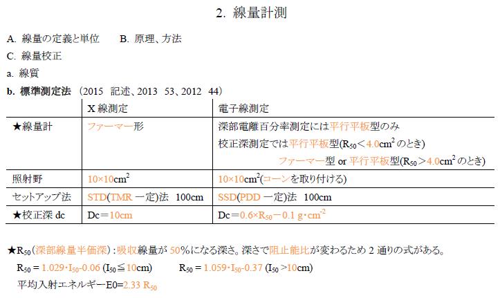 2.線量計測 ― 標準計測法12 ― | 医学物理士認定試験 対策ノート